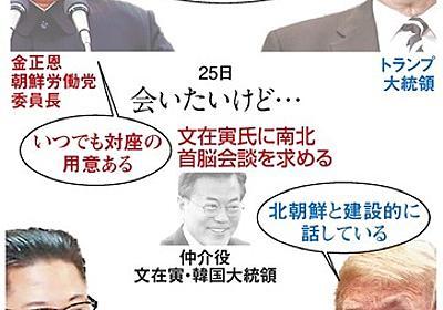 トランプ氏と正恩氏、「会えない」「会いたい」の3日間:朝日新聞デジタル