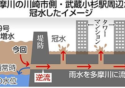 武蔵小杉 ブリリア 風評被害