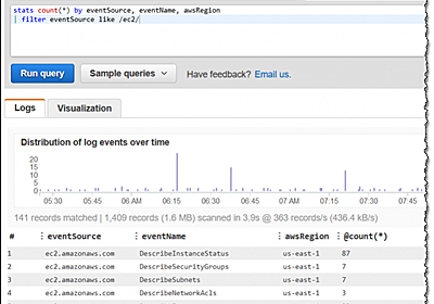 New – Amazon CloudWatch Logs Insights – Fast, Interactive Log Analytics | AWS News Blog