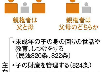 離婚しても私はパパ 単独親権は違憲か、最高裁が判断へ:朝日新聞デジタル