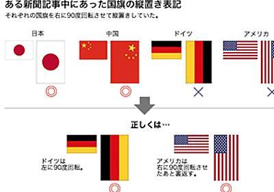 【私だけが知らなかった?シリーズ 第1弾】国旗の縦置き:その方向で合ってますか?   ブログ, 全てのお知らせ   クロスメディア・コミュニケーションズ株式会社