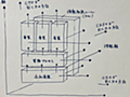 CTOの頭の中:技術と組織と牽制関係 Shin Takeuchi note
