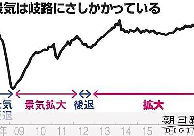 国内景気、すでに後退局面か 「下方へ」に判断引き下げ:朝日新聞デジタル