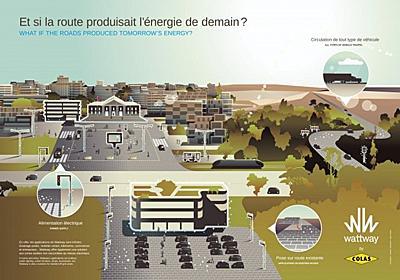 フランスの「ソーラーパネル道路」計画|WIRED.jp