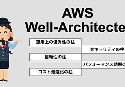 [初心者向け]AWS Well-Architected ドキュメントの歩き方   DevelopersIO