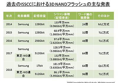 【福田昭のセミコン業界最前線】3D NANDフラッシュの技術開発を先導し始めた東芝-WD連合 - PC Watch