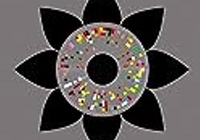 Information is Beautiful Awards受賞作にみるデータビジュアライゼーションの秀作 - lab.sugimototatsuo.com