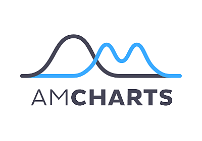 GitHub - amcharts/amcharts4: A most advanced amCharts charting library for JavaScript and TypeScript apps.
