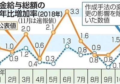 勤労統計の不適切調査、「賃金過大上昇」で発覚 総務省要因分析 補正経緯なお謎 - 西日本新聞 | This Kiji