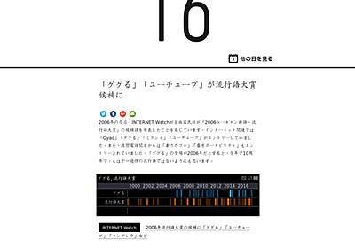 今日のTIMEMAP - 「ググる」「ユーチューブ」が流行語大賞候補に | ググる,流行語大賞,