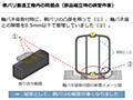 川崎重工業、新幹線台車亀裂の重大インシデントは台車枠製造の不備が原因の一つと自供 : 市況かぶ全力2階建