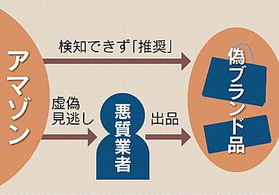 Amazon、偽ブランド品を推奨 AIが見過ごす  :日本経済新聞