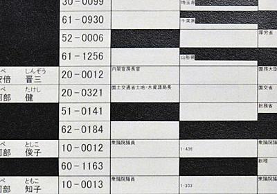 「60」は首相の推薦者 桜を見る会、招待者名簿を初開示 06年開催 - 毎日新聞