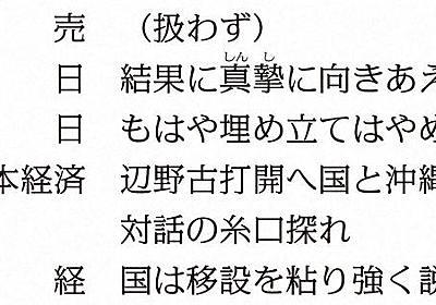 県民投票、沖縄2紙は「民意示された」 全国紙は評価大きく分かれる - 毎日新聞
