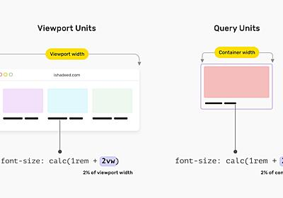 CSS Container Query Units - Ahmad Shadeed