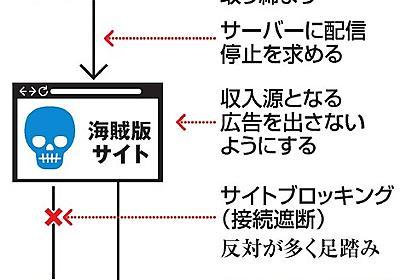 海賊版対策の静止画DL規制 メモ代わり保存もアウトか:朝日新聞デジタル