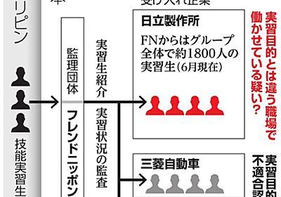 「安い働き手」技能実習生を企業に紹介 監査する団体:朝日新聞デジタル