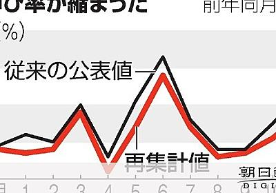 昨年の賃金、伸び率を下方修正 不正統計の再集計値公表:朝日新聞デジタル