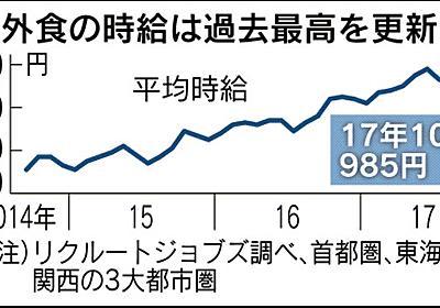 外食「無休」もう限界 大みそか閉店や定休日  :日本経済新聞