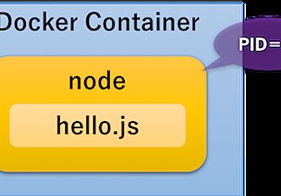 Docker で node.js を動かすときは PID 1 にしてはいけない - ngzmのブログ