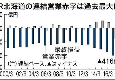 JR北に国が問う覚悟、長期援助拒み2年で成果迫る  :日本経済新聞