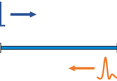 Cisco Catalyst のTDR試験コマンドでポート故障を遠隔診断する - miyalog