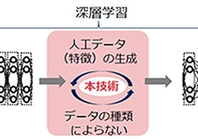 ディープラーニングの学習データ量を削減、「敵対的特徴」の活用で - MONOist(モノイスト)