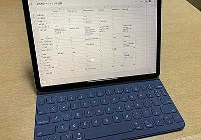 iPad Pro 11インチ+キーボードで評価するiOS用SSH/Moshクライアント(2019年版) - xckb的雑記帳