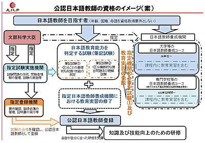 日本語教師の国家資格化で報告書 次の通常国会で法案提出へ | 教育新聞