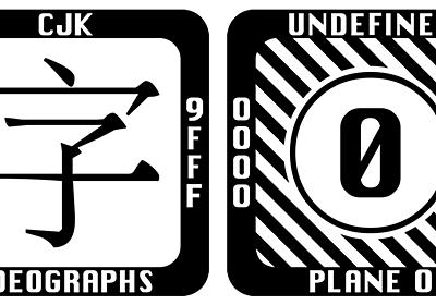 GitHub - unicode-org/last-resort-font: Last Resort Font