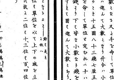 「無量大数」の使い道、存在します!数学に潜む「漢字」の意外な正体(横山 明日希) | ブルーバックス | 講談社(1/3)