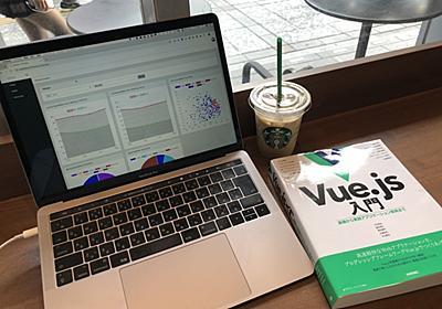 フロントエンド開発に迷ったら「Vue.js入門」を読もう - JavaScript関連の書籍とかまとめてみた - Lean Baseball