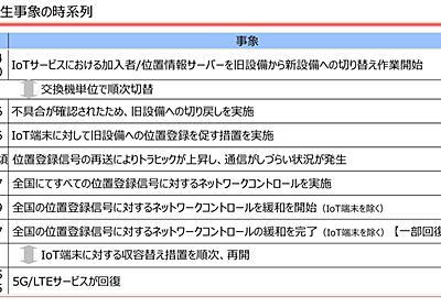 ドコモの通信障害で田村副社長謝罪、原因と今後の対策を説明
