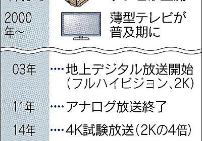 パナソニックやソニー、NHK 8Kテレビ共同開発 製品20年メド、中韓に先行 :日本経済新聞