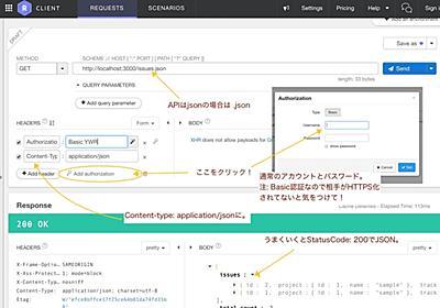 Chrome Restlet Client を使って、RedmineのREST APIを試します (JSON版) - 日々是精進。(はてな館)