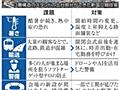 東京五輪、猛暑OK?マラソンは過去30年で最も過酷か:朝日新聞デジタル