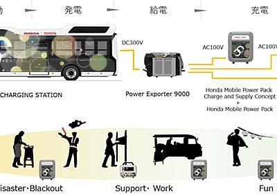 発電所並みの燃料電池バスから「電気のバケツリレー」、トヨタとホンダで実証実験 (1/2) - MONOist(モノイスト)
