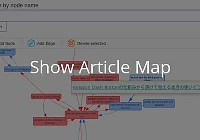 記事間の内部リンク構造を可視化するWordPressプラグイン「Show Article Map」 – naenote.net