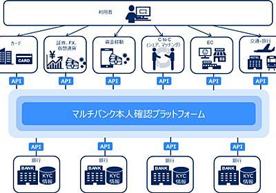 NEC、銀行の個人情報をWebサービスの本人確認に使える共通プラットフォーム 事業者に提供へ - ITmedia NEWS