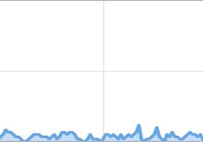 突然ブログへのアクセスが増えたら要注意・リファラスパム   のんびりポタ・ランニング