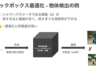 """毎日2万回ダウンロードされるPreferred Networks(PFN)の""""Optuna"""" 「探索空間」と「目的関数」でパラメーターを最適化する - ログミーTech"""