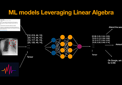 How Machine Learning Uses Linear Algebra to Solve Data Problems