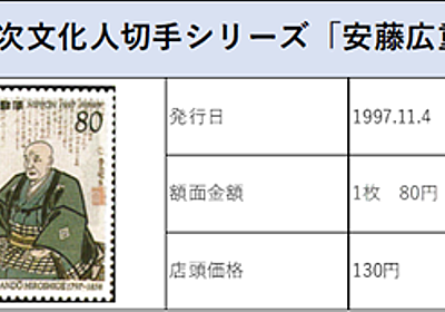 【切手買取】2次文化人切手シリーズ vol.13 安藤(歌川)広重 - 高く買取-壱ノ型