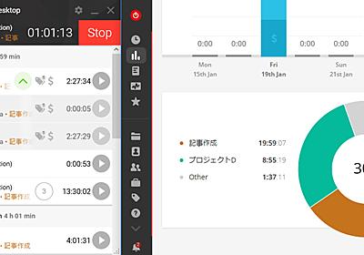 タスクにかかった時間をすべて記録・集計・可視化して効率的な時間管理ができる超絶多機能な「Toggl」を使ってみた - GIGAZINE