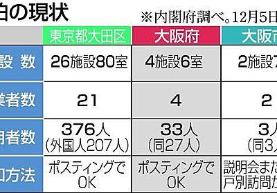 「クレーム好きな大阪人を相手に無謀な挑戦だったと後悔」大阪市の元職員2人が無許可民泊14物件を経営(1/3ページ) - 産経WEST