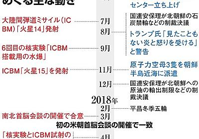 米朝交渉、CIA高官が暗躍 国務長官の右腕、対話に道:朝日新聞デジタル