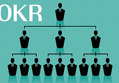 OKRとは? 【Google、Facebookが使う目標管理ツール】KPI・MBOとの違い、導入・運用・目標設定方法について解説 - カオナビ人事用語集