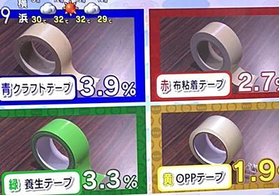 テレビ番組で台風時の窓ガラス飛散防止に「OPPテープ」が良いと紹介される→経験者からは「やめとけ」の声が - Togetter