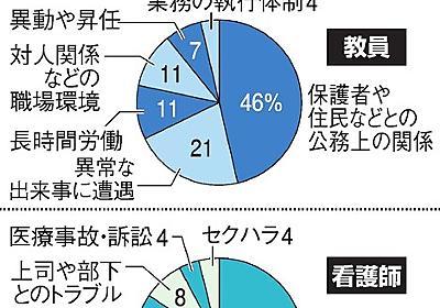 原因の多く、保護者や患者 教員や看護師「心の病」調査:朝日新聞デジタル