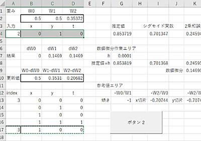 Excelで手軽に試す機械学習(1章の1:AND回路) - しいたげられたしいたけ